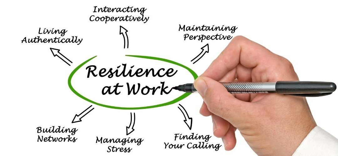 Benefits of Stress Management in the Work Place